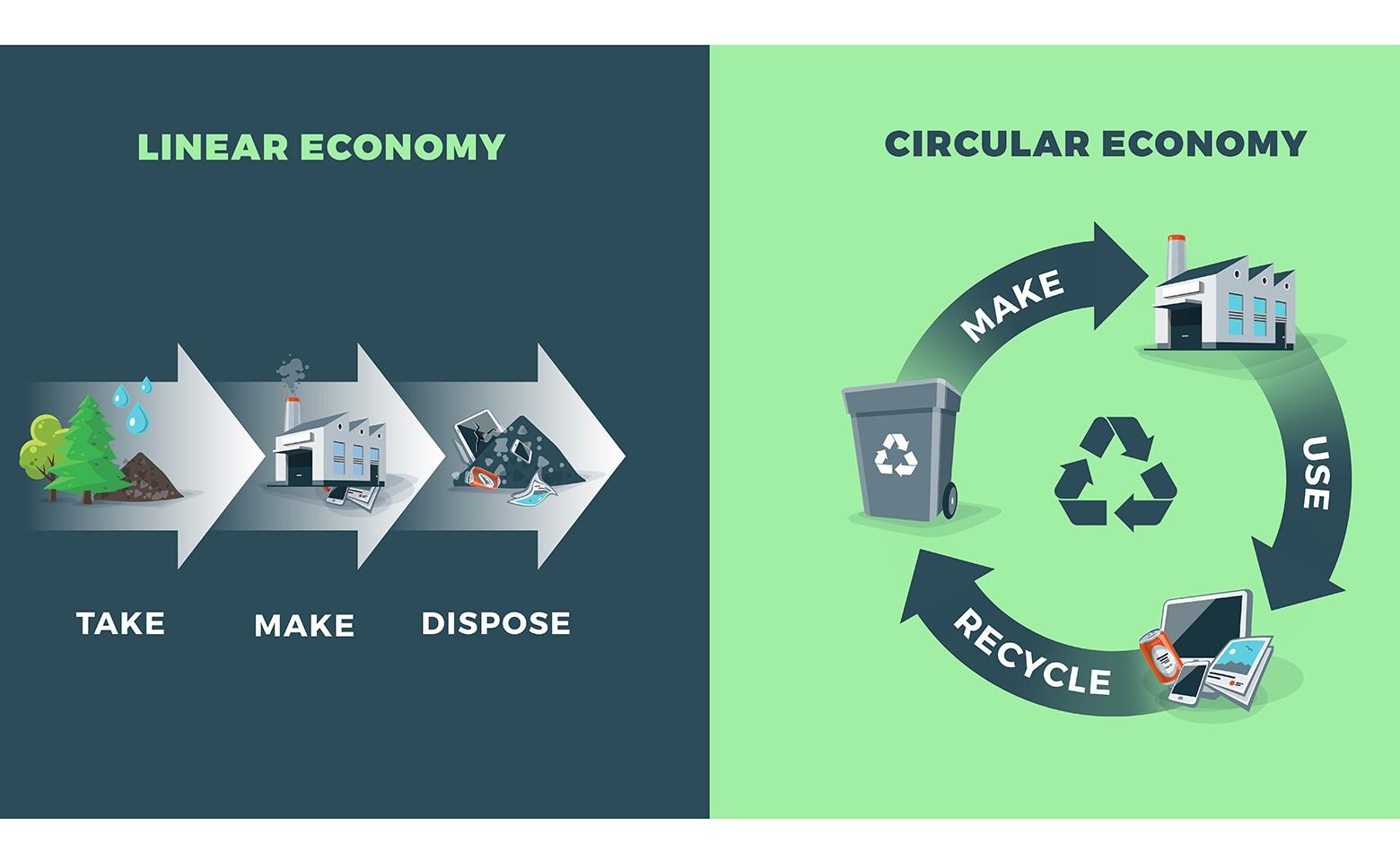 circular economy - scotland's climate assembly